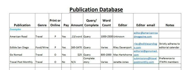 Publication database to help keep track of travel writing success